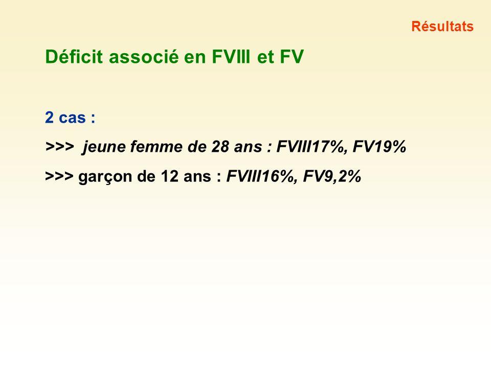 Déficit associé en FVIII et FV