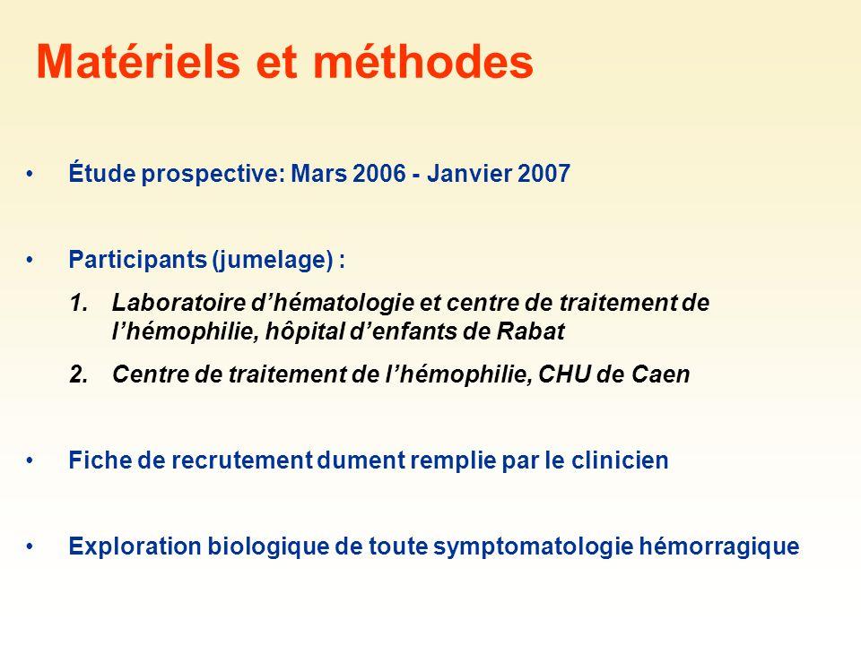 Matériels et méthodes Étude prospective: Mars 2006 - Janvier 2007