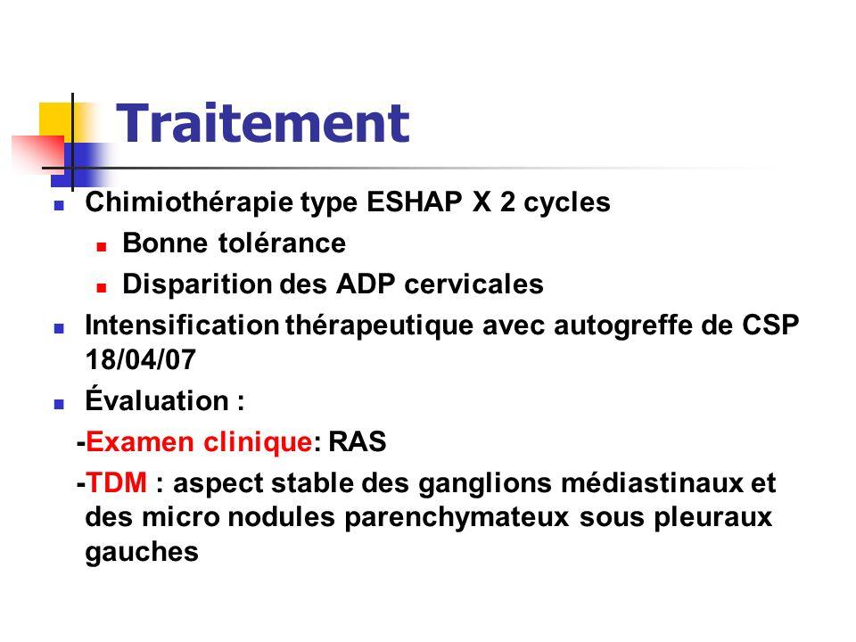 Traitement Chimiothérapie type ESHAP X 2 cycles Bonne tolérance