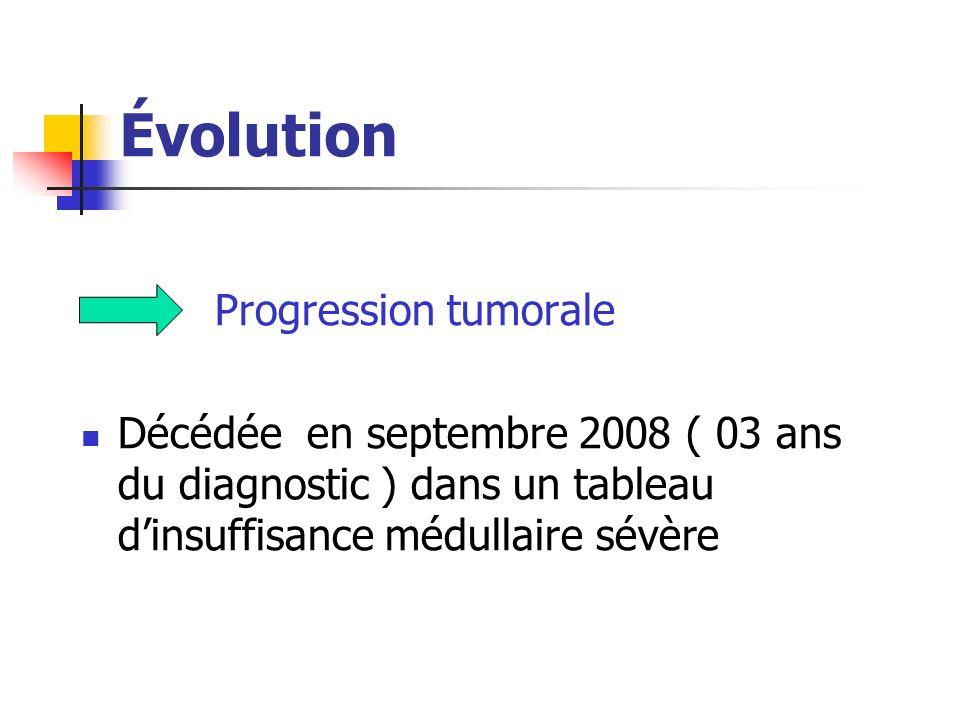 Évolution Progression tumorale