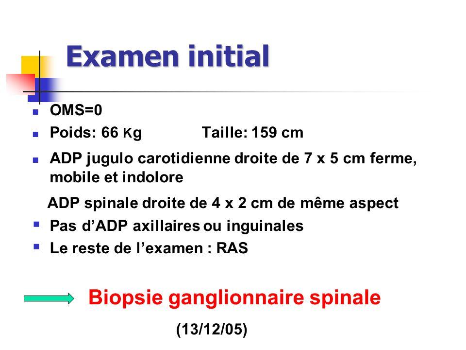 Examen initial OMS=0. Poids: 66 Kg Taille: 159 cm. ADP jugulo carotidienne droite de 7 x 5 cm ferme, mobile et indolore.