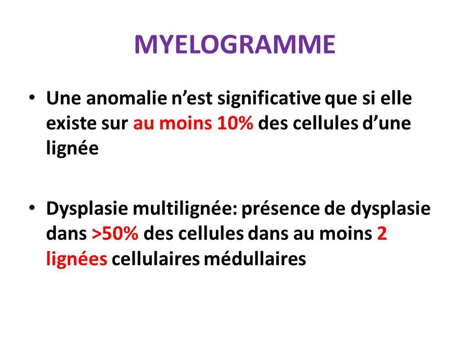 MYELOGRAMMEUne anomalie n'est significative que si elle existe sur au moins 10% des cellules d'une lignée.