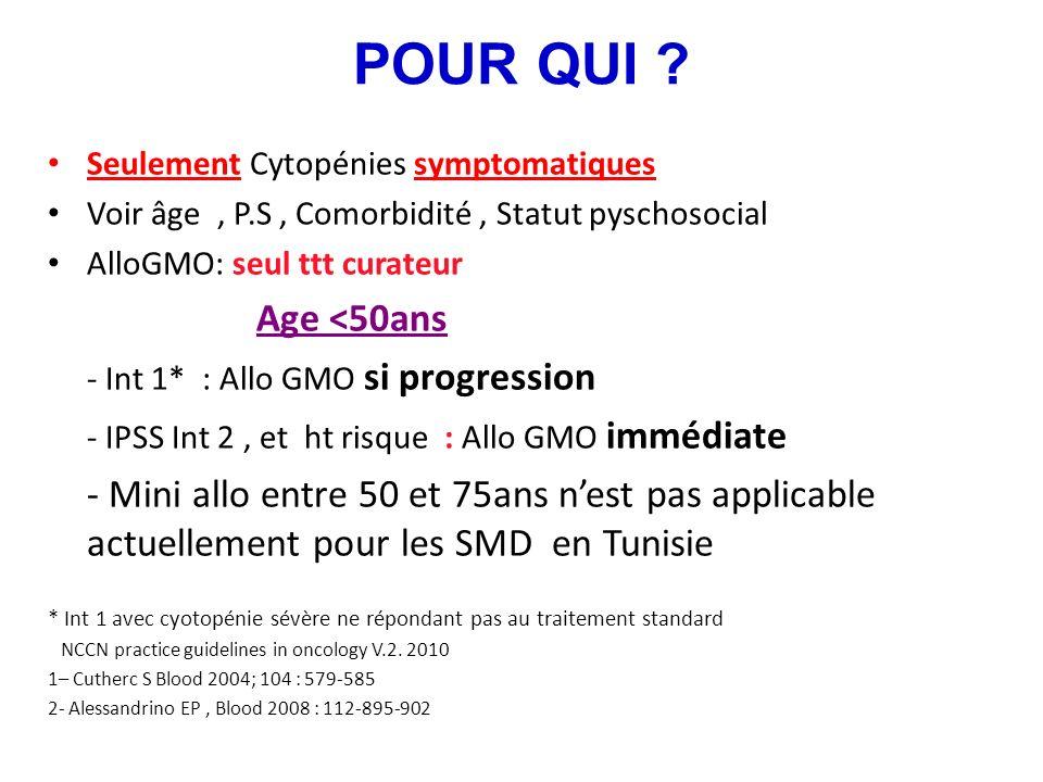 POUR QUI Seulement Cytopénies symptomatiques. Voir âge , P.S , Comorbidité , Statut pyschosocial.