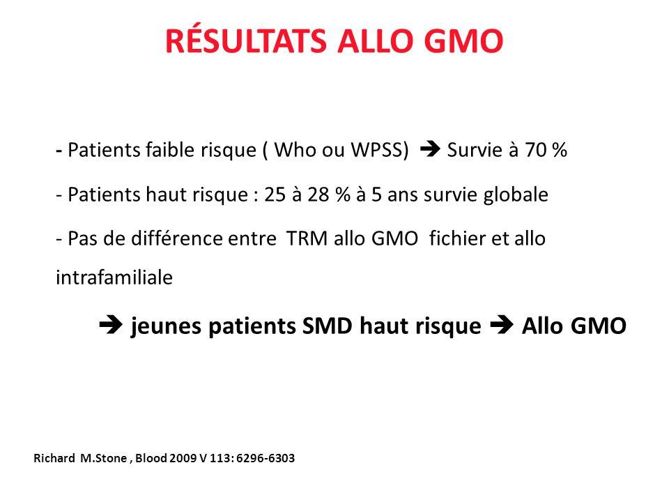 RÉSULTATS ALLO GMO- Patients faible risque ( Who ou WPSS)  Survie à 70 % - Patients haut risque : 25 à 28 % à 5 ans survie globale.