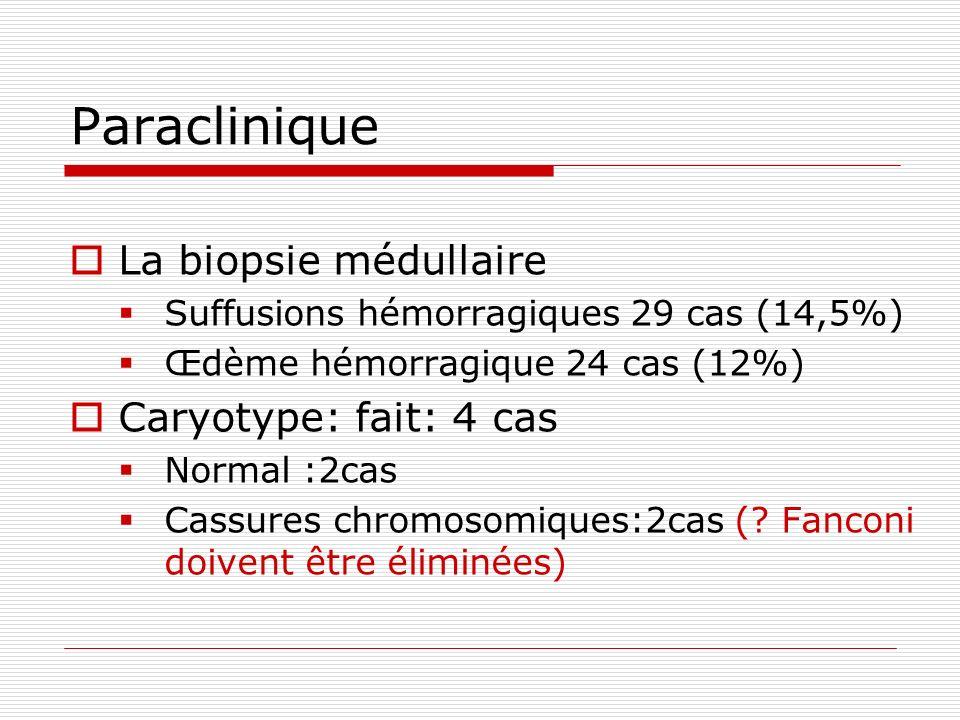 Paraclinique La biopsie médullaire Caryotype: fait: 4 cas
