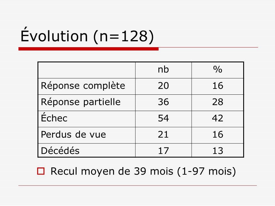 Évolution (n=128) Recul moyen de 39 mois (1-97 mois) nb %