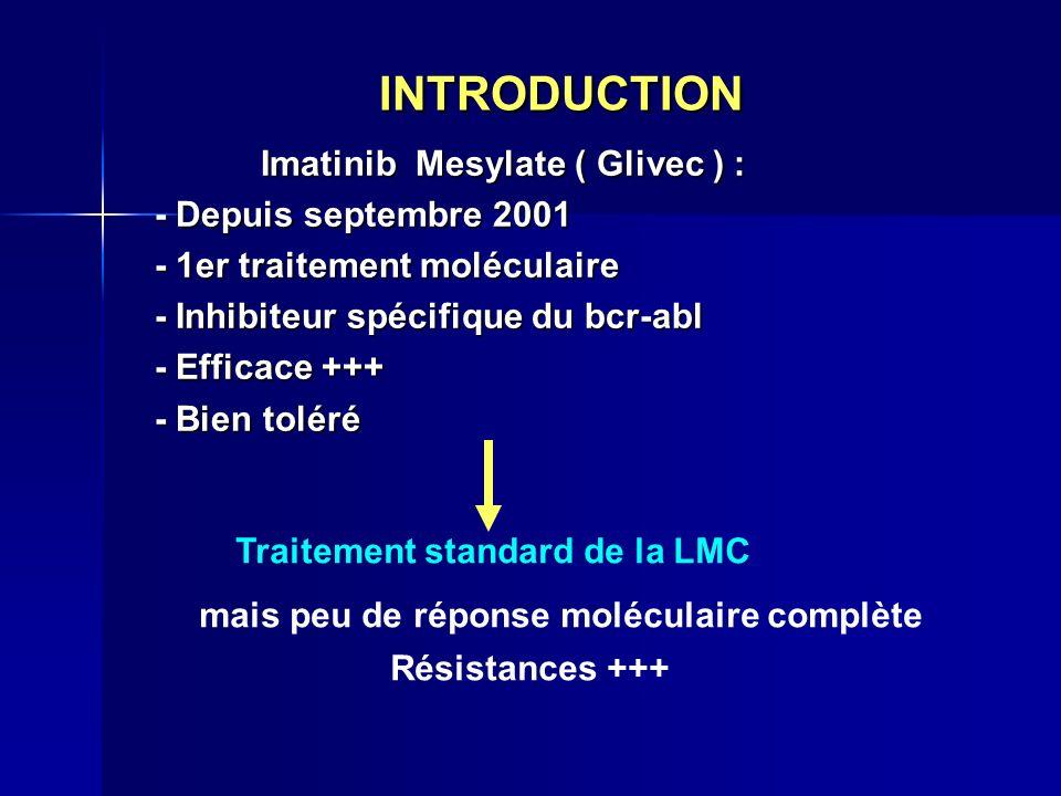 Traitement standard de la LMC
