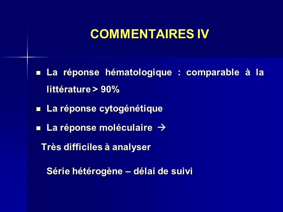 COMMENTAIRES IV La réponse hématologique : comparable à la littérature > 90% La réponse cytogénétique.