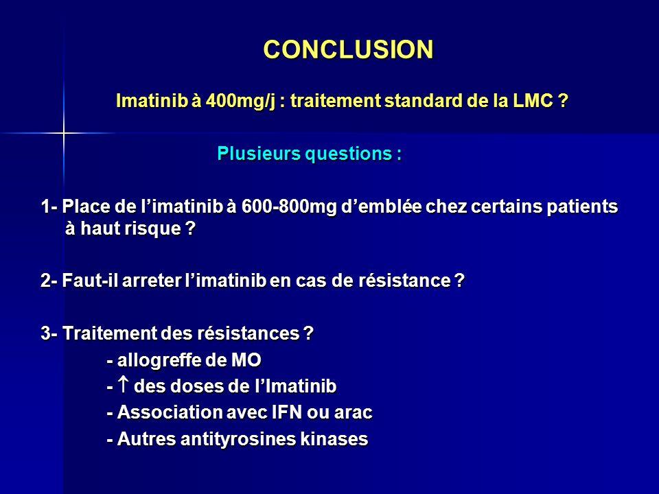 CONCLUSION Imatinib à 400mg/j : traitement standard de la LMC