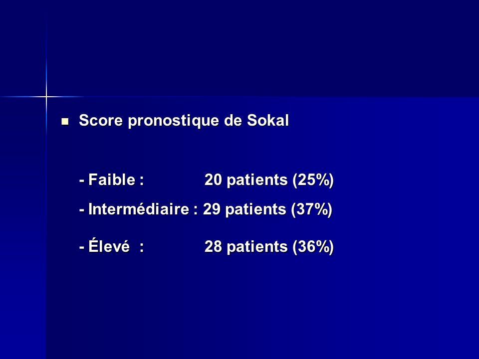 Score pronostique de Sokal