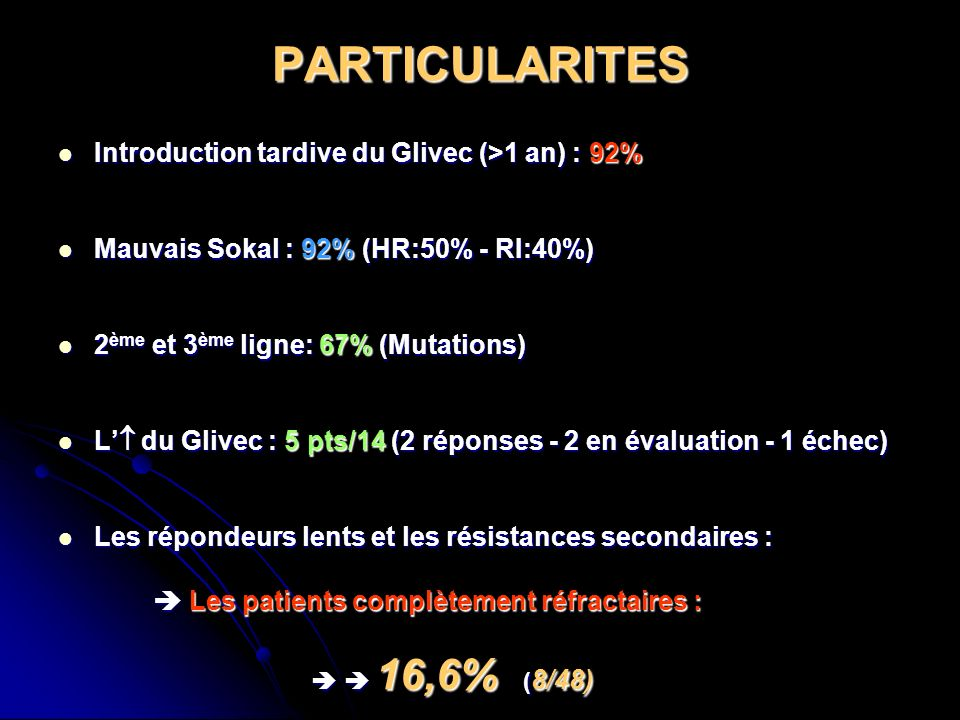 PARTICULARITES Introduction tardive du Glivec (>1 an) : 92%