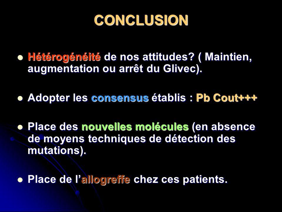 CONCLUSION Hétérogénéité de nos attitudes ( Maintien, augmentation ou arrêt du Glivec). Adopter les consensus établis : Pb Cout+++