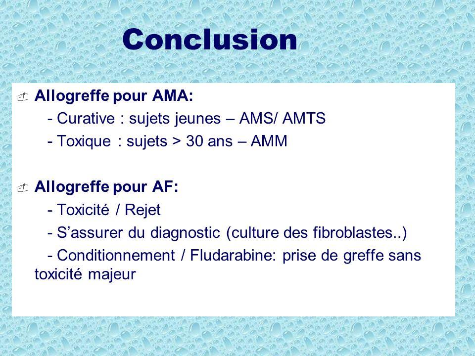 Conclusion Allogreffe pour AMA: - Curative : sujets jeunes – AMS/ AMTS