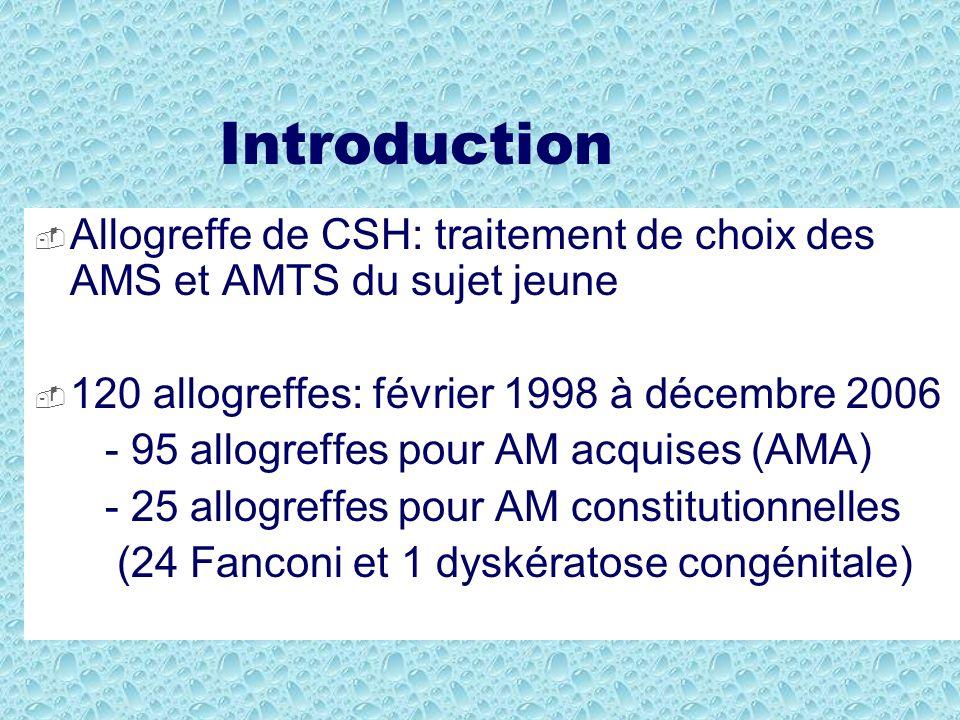 Introduction Allogreffe de CSH: traitement de choix des AMS et AMTS du sujet jeune. 120 allogreffes: février 1998 à décembre 2006.