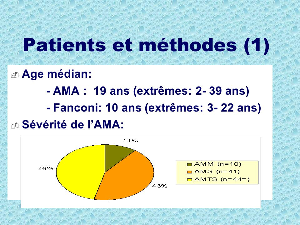 Patients et méthodes (1)