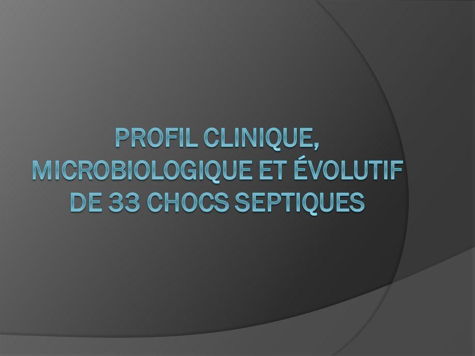 Profil clinique, microbiologique et évolutif de 33 chocs septiques