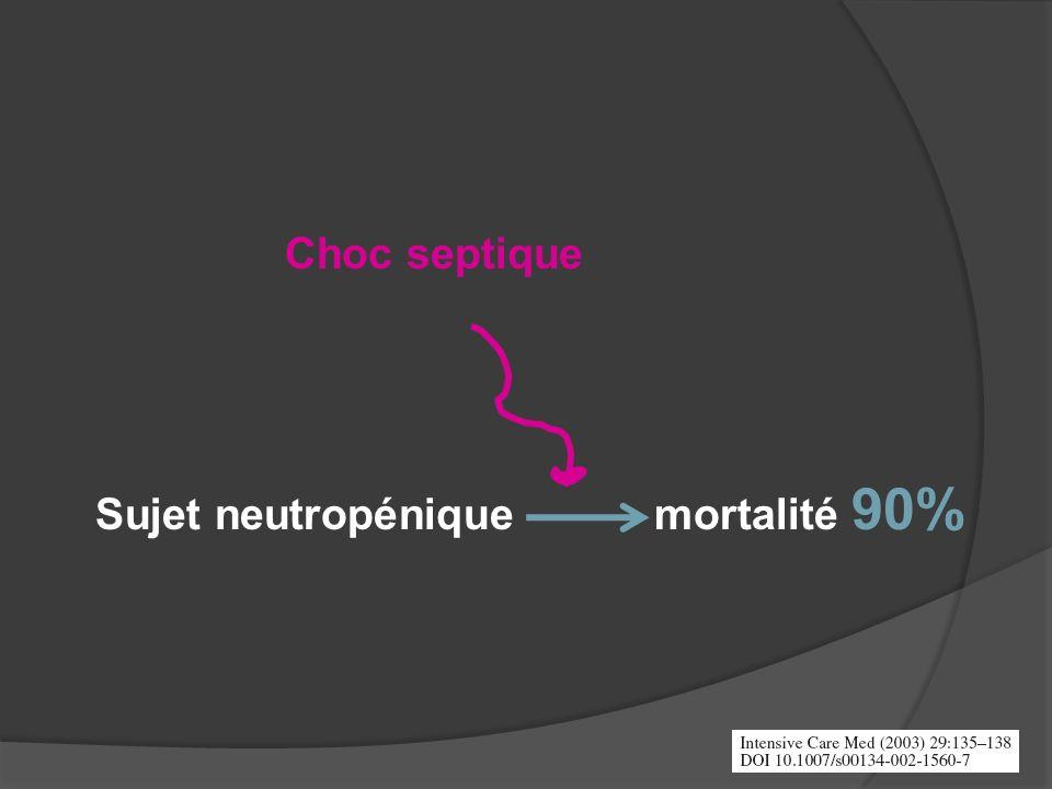 Choc septique Sujet neutropénique mortalité 90%