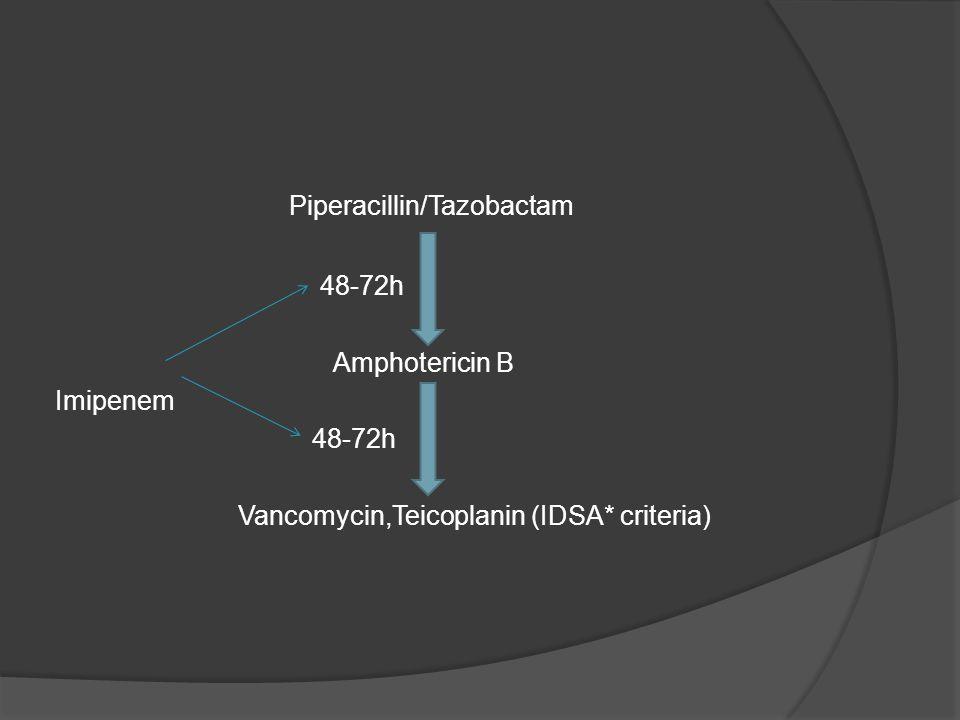 Piperacillin/Tazobactam