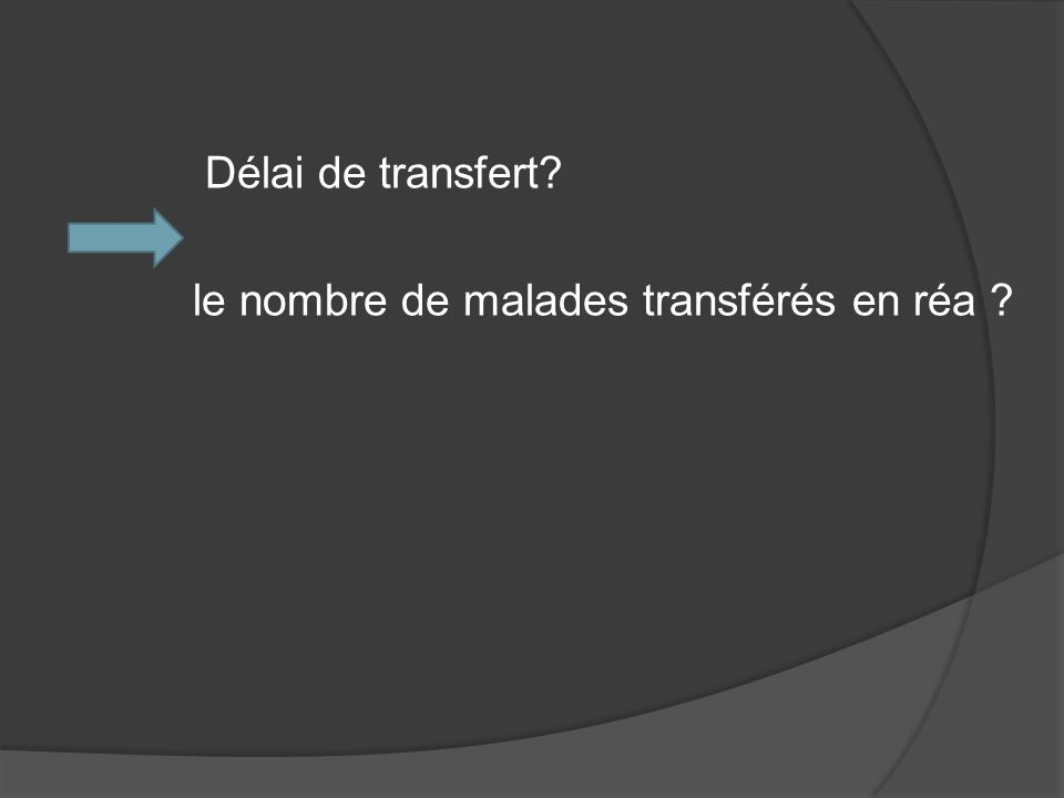 Délai de transfert le nombre de malades transférés en réa