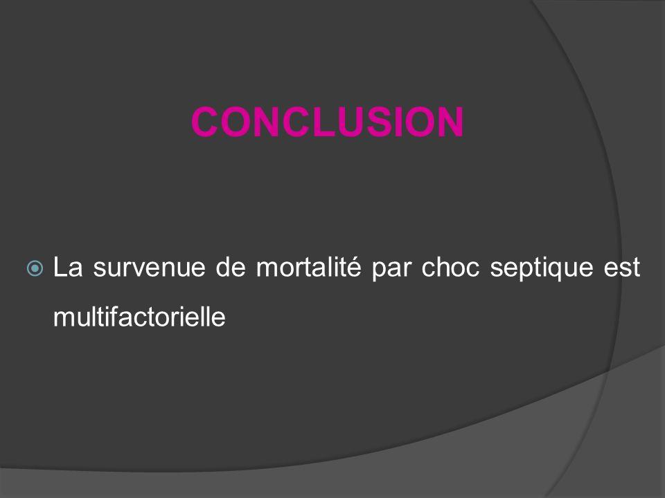CONCLUSION La survenue de mortalité par choc septique est multifactorielle