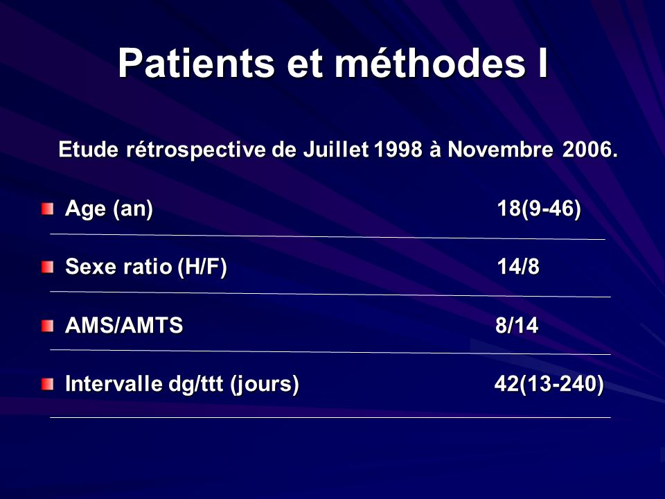 Patients et méthodes I Etude rétrospective de Juillet 1998 à Novembre 2006. Age (an) 18(9-46)