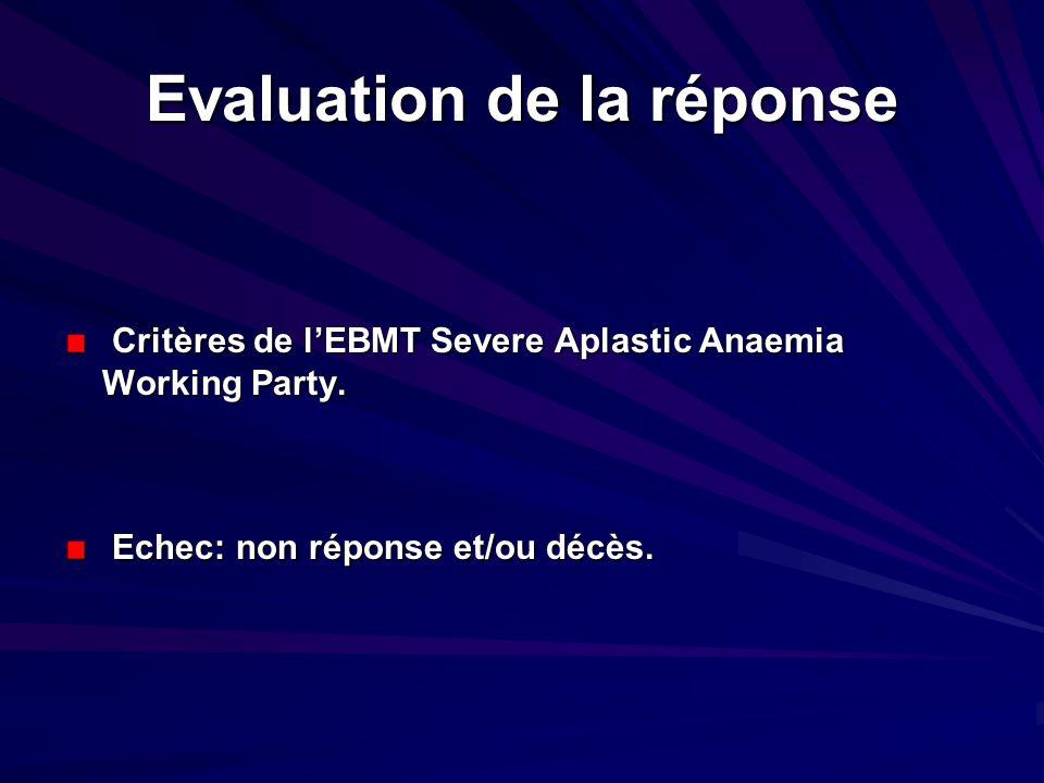 Evaluation de la réponse