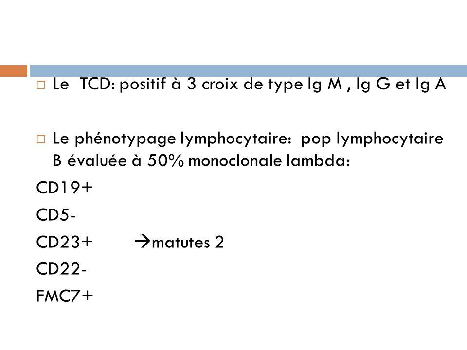 Le TCD: positif à 3 croix de type Ig M , Ig G et Ig A