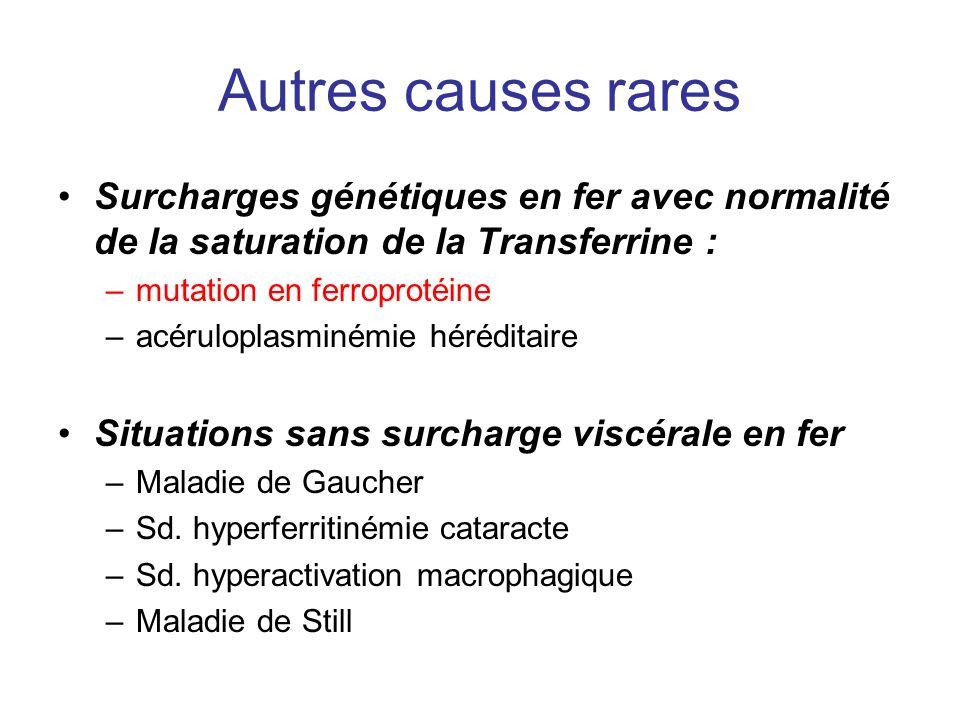 Autres causes rares Surcharges génétiques en fer avec normalité de la saturation de la Transferrine :