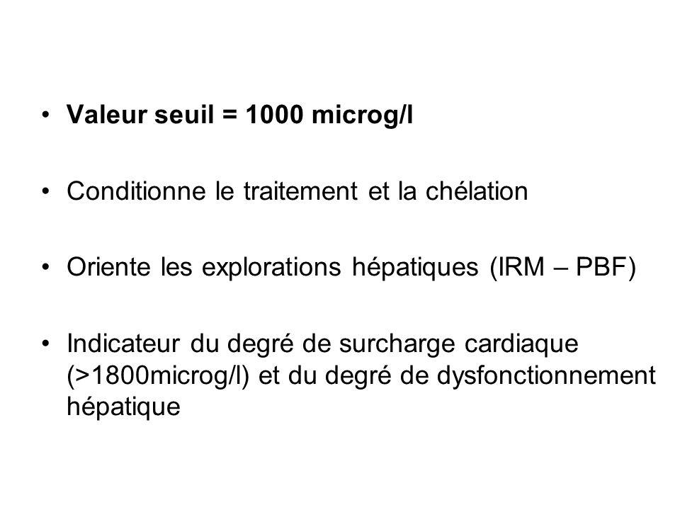 Valeur seuil = 1000 microg/l