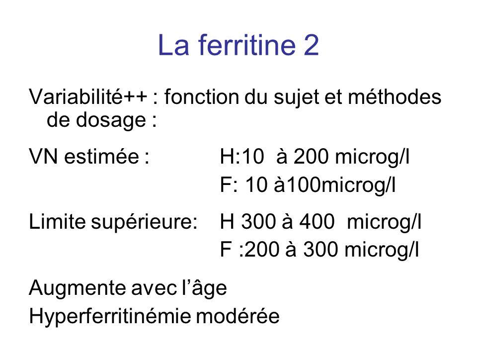 La ferritine 2 Variabilité++ : fonction du sujet et méthodes de dosage : VN estimée : H:10 à 200 microg/l.