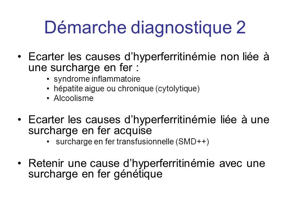 Démarche diagnostique 2