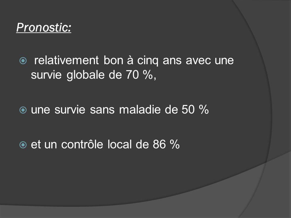 Pronostic: relativement bon à cinq ans avec une survie globale de 70 %, une survie sans maladie de 50 %