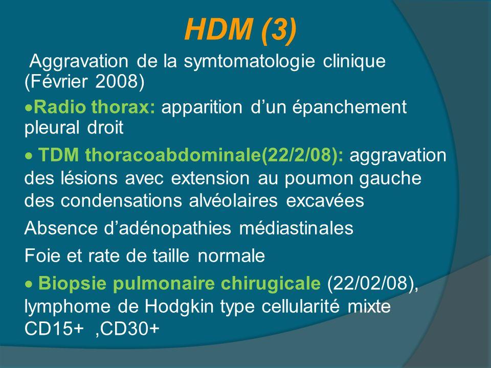 HDM (3) Aggravation de la symtomatologie clinique (Février 2008)
