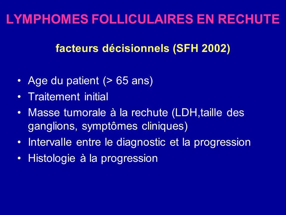 LYMPHOMES FOLLICULAIRES EN RECHUTE