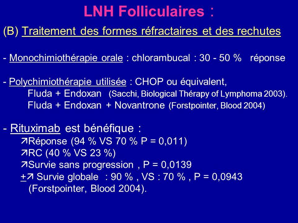 LNH Folliculaires : (B) Traitement des formes réfractaires et des rechutes. Monochimiothérapie orale : chlorambucal : 30 - 50 % réponse.