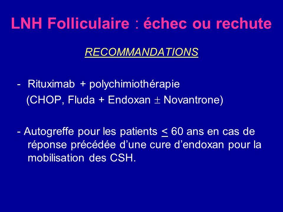 LNH Folliculaire : échec ou rechute