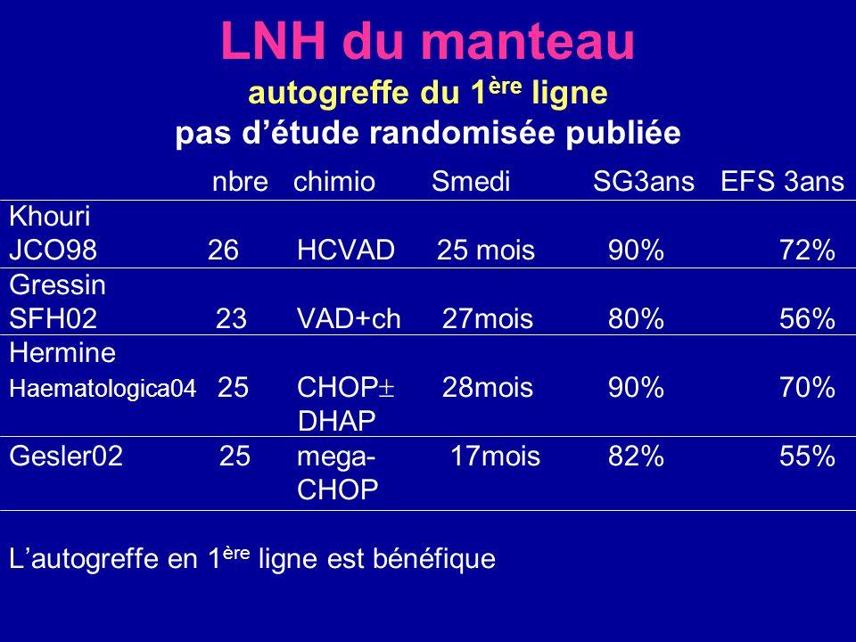 LNH du manteau autogreffe du 1ère ligne pas d'étude randomisée publiée