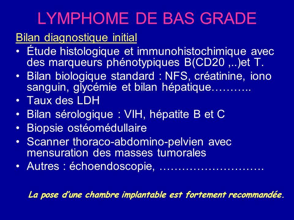 LYMPHOME DE BAS GRADE Bilan diagnostique initial