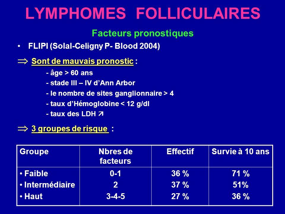 LYMPHOMES FOLLICULAIRES Facteurs pronostiques