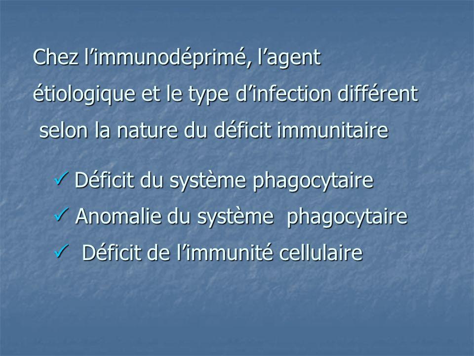 Chez l'immunodéprimé, l'agent étiologique et le type d'infection différent selon la nature du déficit immunitaire  Déficit du système phagocytaire  Anomalie du système phagocytaire  Déficit de l'immunité cellulaire