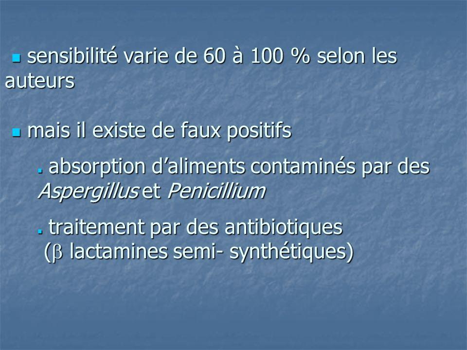  sensibilité varie de 60 à 100 % selon les auteurs  mais il existe de faux positifs  absorption d'aliments contaminés par des Aspergillus et Penicillium  traitement par des antibiotiques ( lactamines semi- synthétiques)