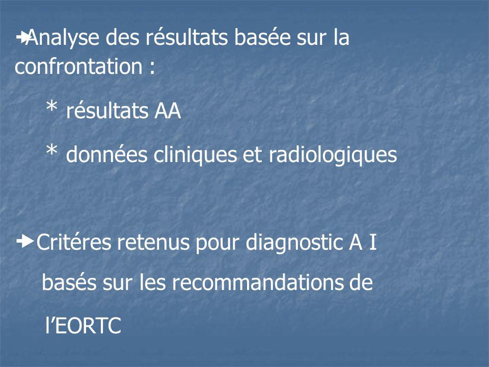 * données cliniques et radiologiques