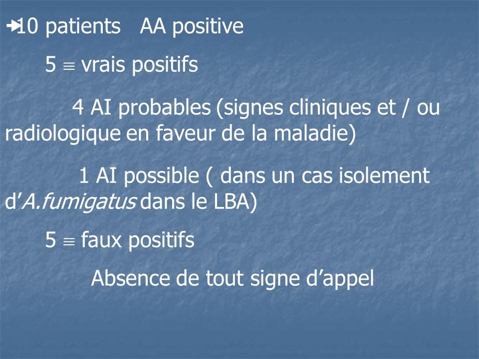 10 patients AA positive 5  vrais positifs. 4 AI probables (signes cliniques et / ou radiologique en faveur de la maladie)