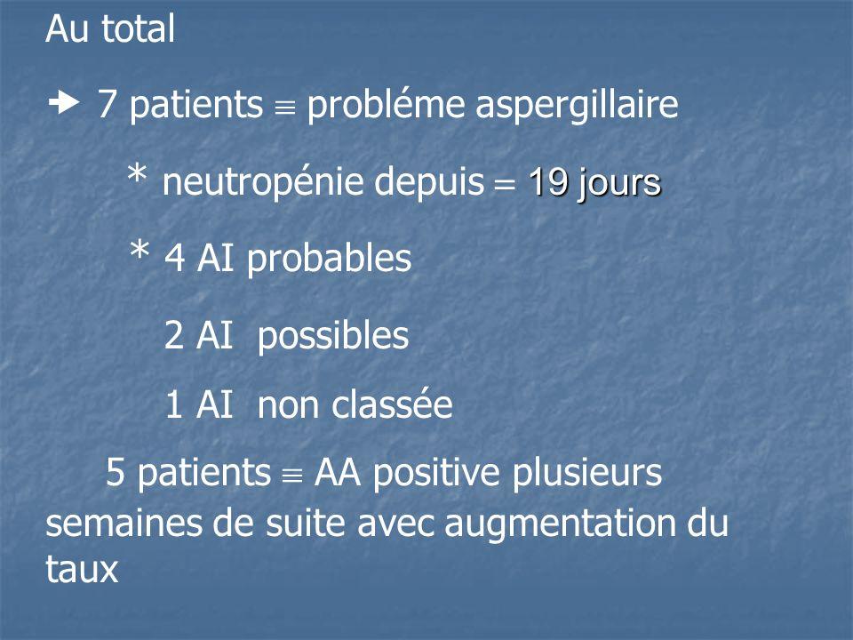  7 patients  probléme aspergillaire * neutropénie depuis  19 jours