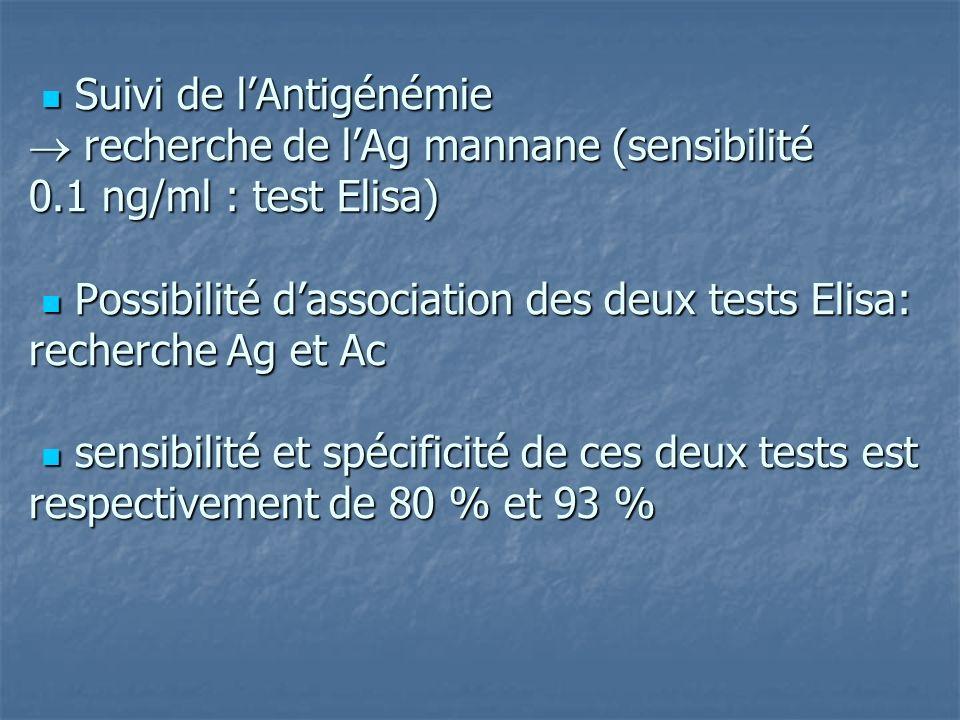  Suivi de l'Antigénémie  recherche de l'Ag mannane (sensibilité 0