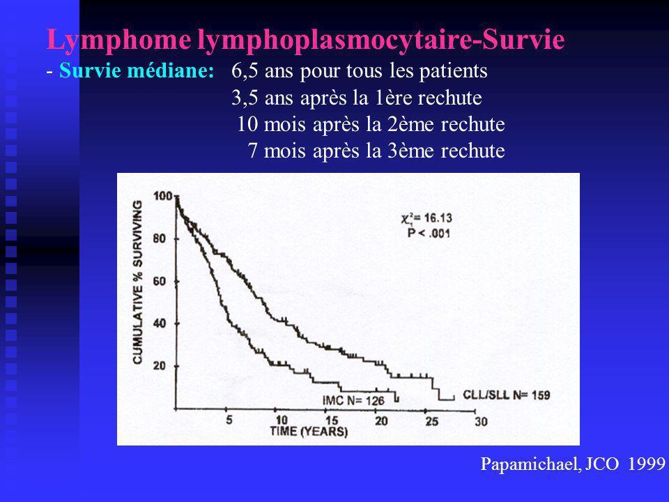 Lymphome lymphoplasmocytaire-Survie