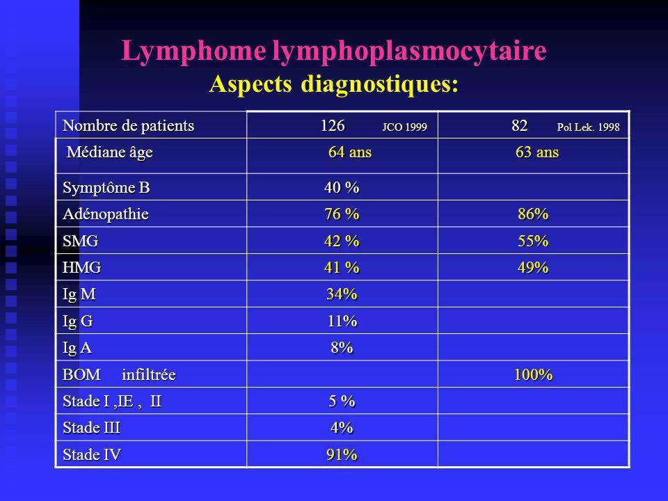 Lymphome lymphoplasmocytaire Aspects diagnostiques: