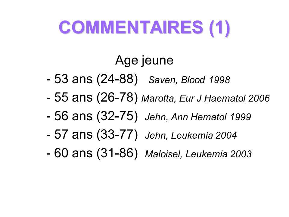 COMMENTAIRES (1) Age jeune - 53 ans (24-88) Saven, Blood 1998