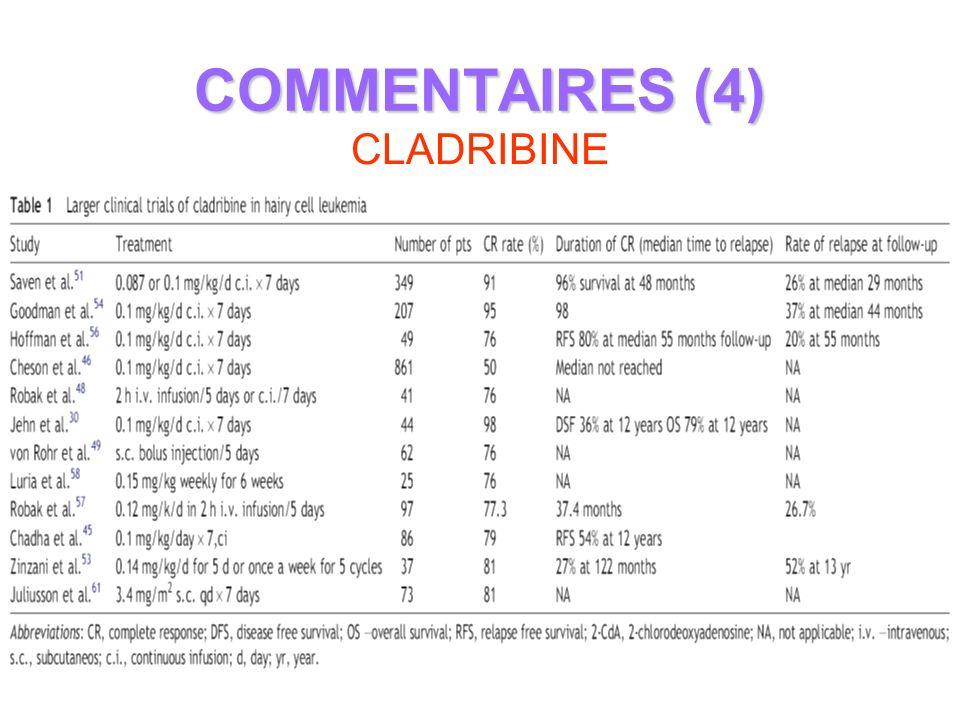 COMMENTAIRES (4) CLADRIBINE