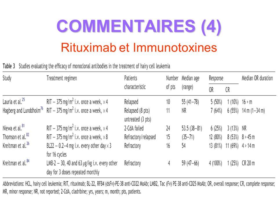 Rituximab et Immunotoxines